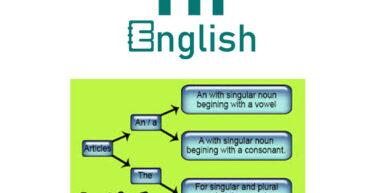 حروف تعریف (2)