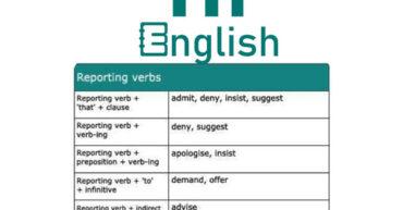 گرامر نقل قول (reporting verbs) در زبان انگلیسی